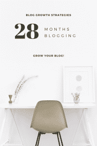 """""""our 28th month blogging"""""""