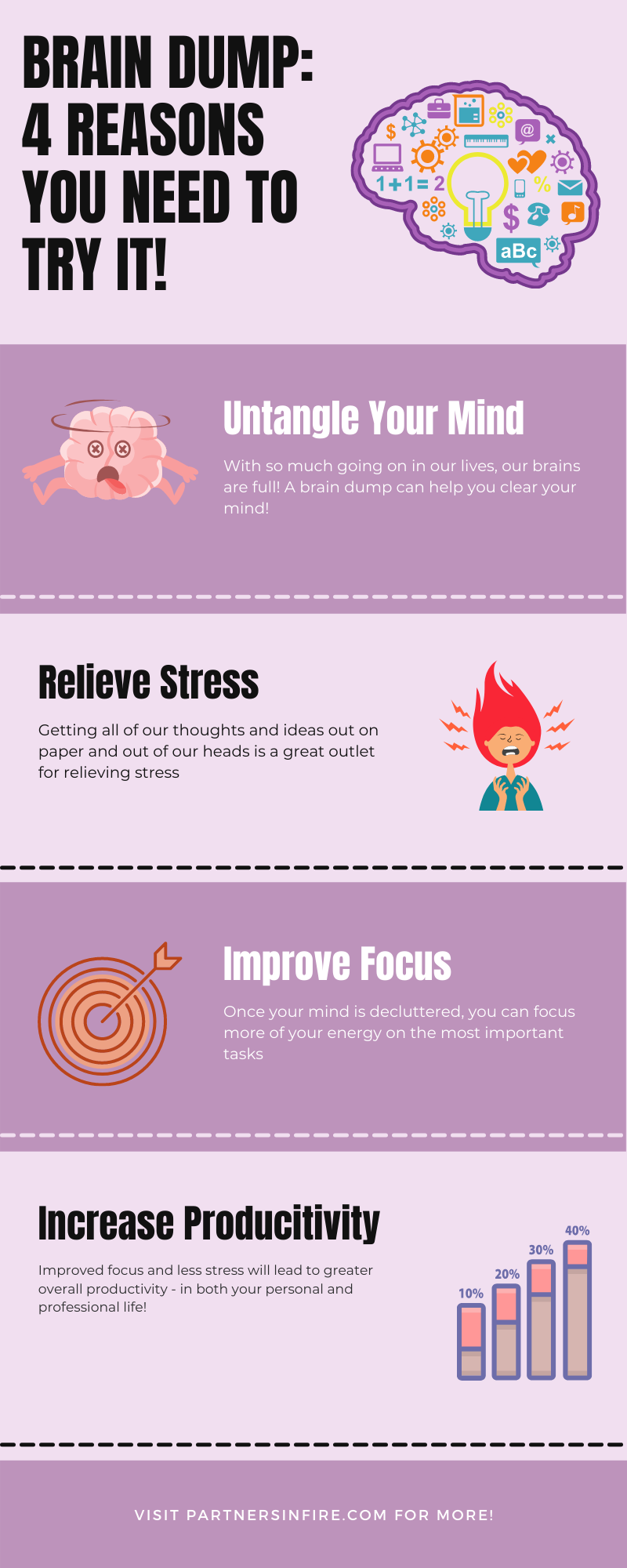 4 reasons to complete a brain dump